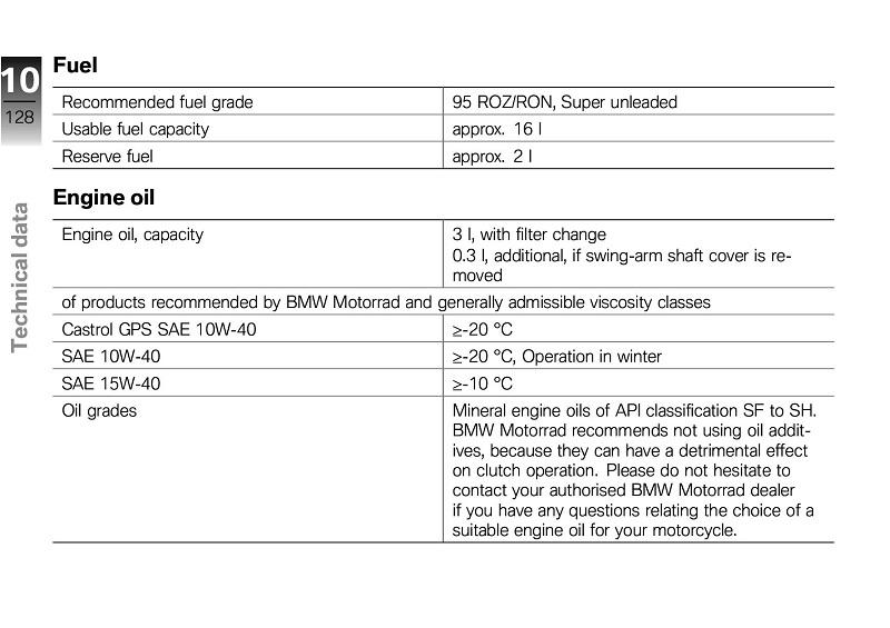 BMW F800R user manual-page-001.jpg